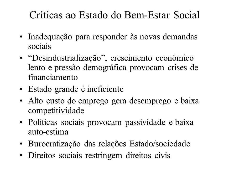 Críticas ao Estado do Bem-Estar Social