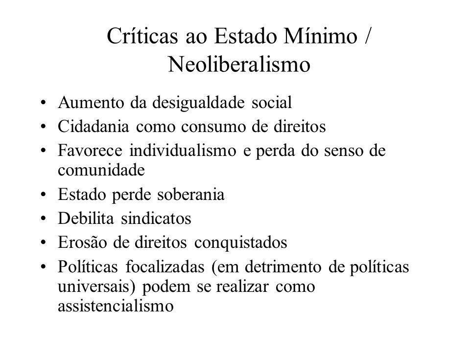 Críticas ao Estado Mínimo / Neoliberalismo