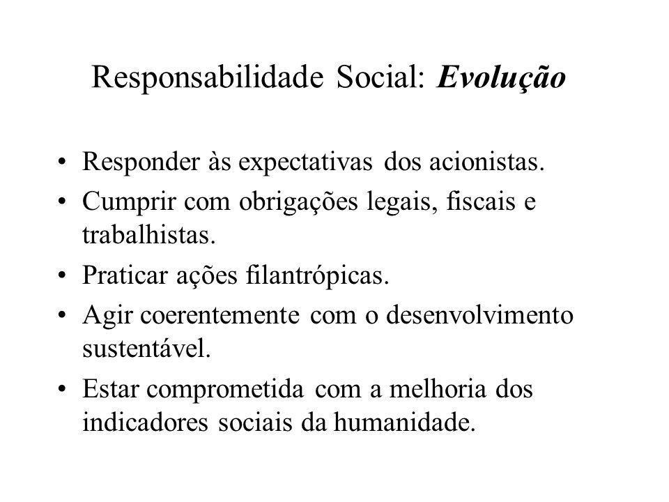 Responsabilidade Social: Evolução