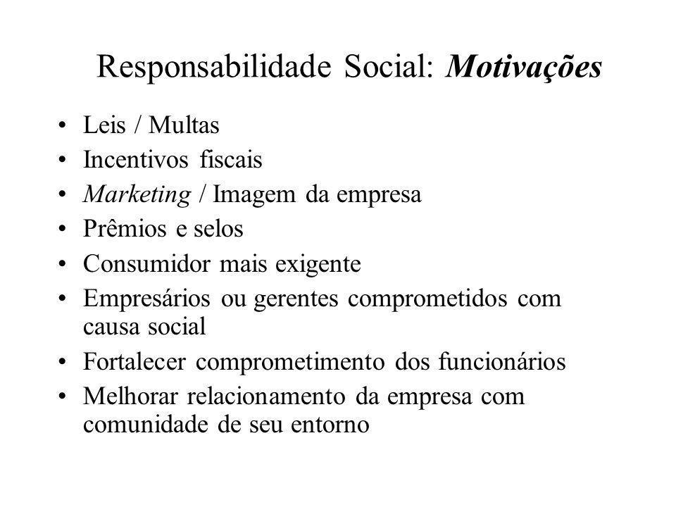 Responsabilidade Social: Motivações