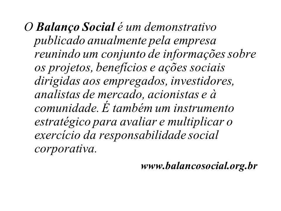 O Balanço Social é um demonstrativo publicado anualmente pela empresa reunindo um conjunto de informações sobre os projetos, benefícios e ações sociais dirigidas aos empregados, investidores, analistas de mercado, acionistas e à comunidade. É também um instrumento estratégico para avaliar e multiplicar o exercício da responsabilidade social corporativa.