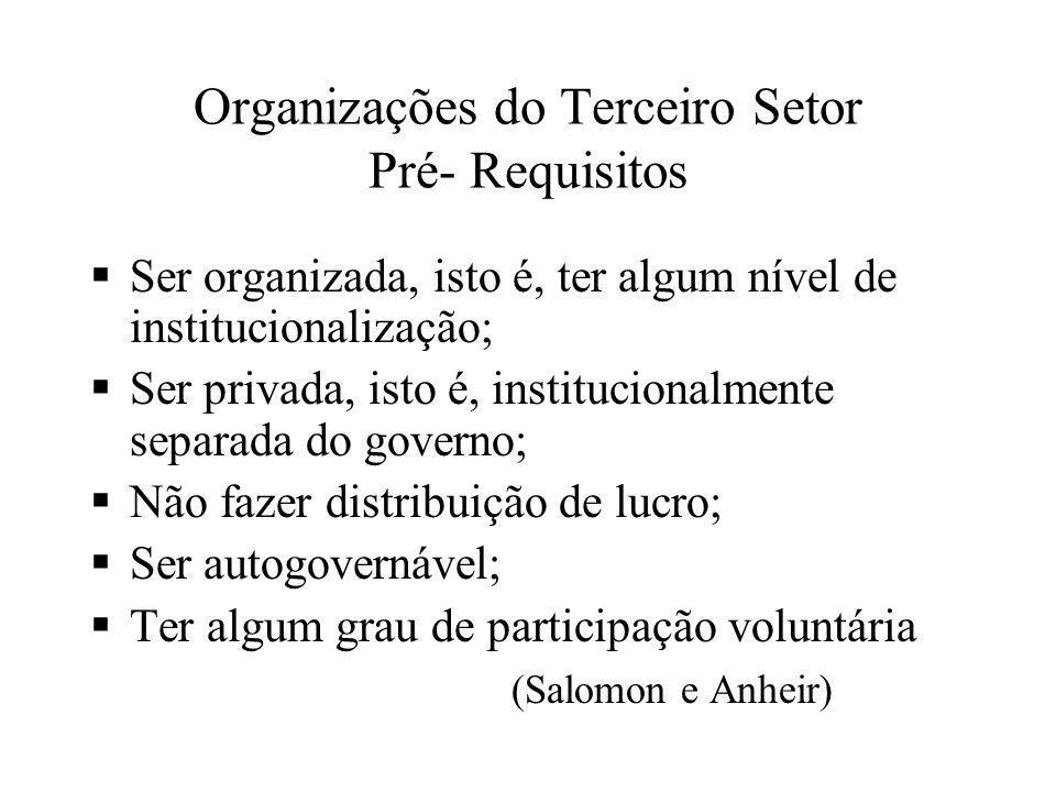 Organizações do Terceiro Setor Pré- Requisitos