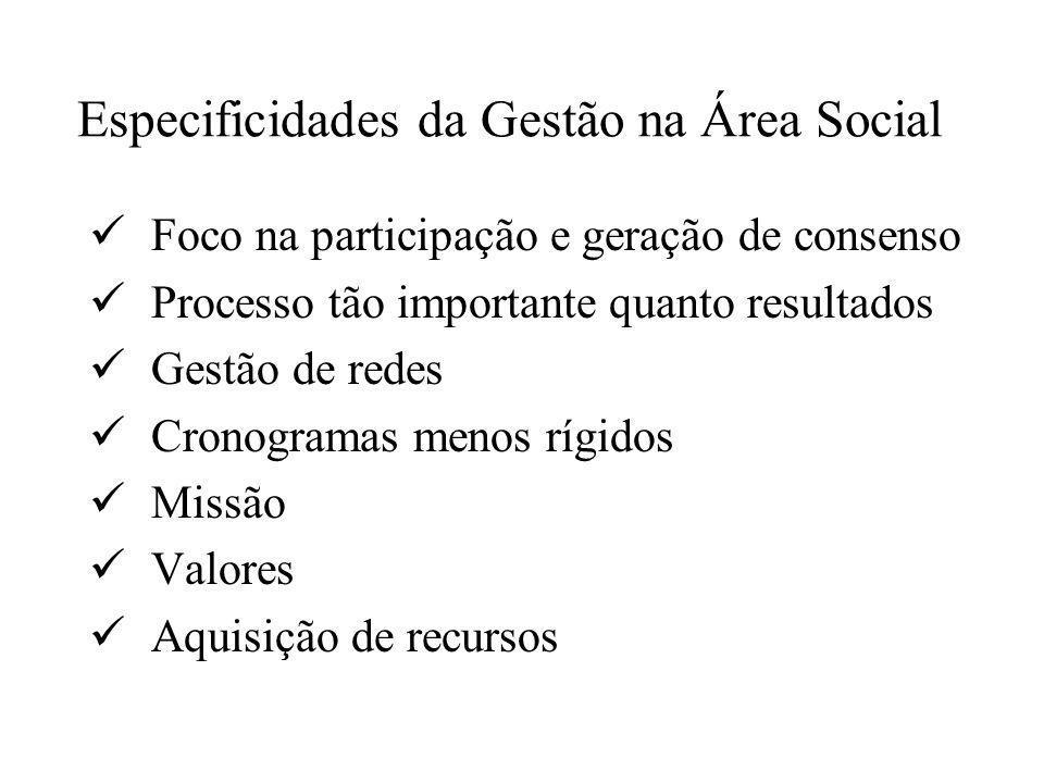 Especificidades da Gestão na Área Social