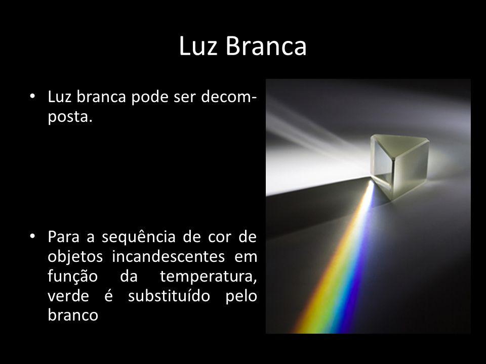 Luz Branca Luz branca pode ser decom- posta.