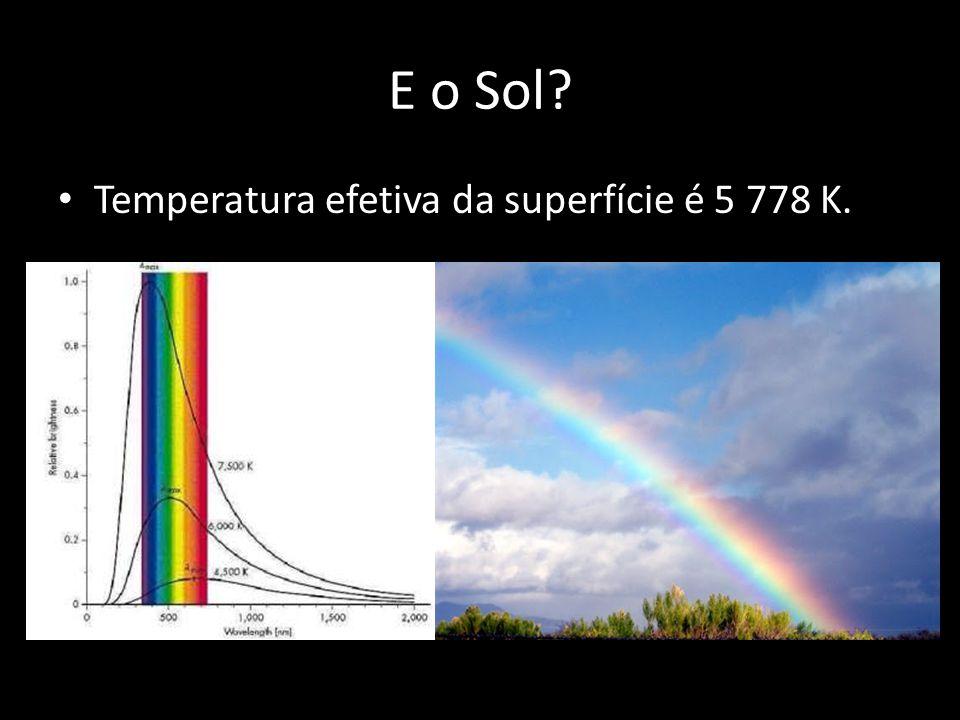 E o Sol Temperatura efetiva da superfície é 5 778 K.