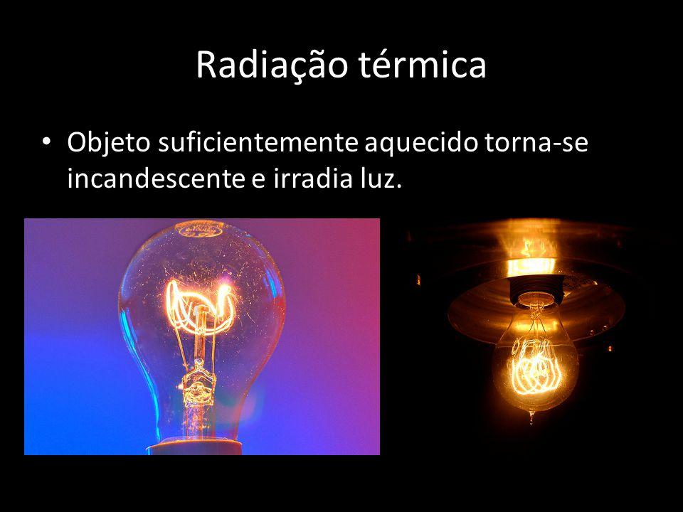 Radiação térmica Objeto suficientemente aquecido torna-se incandescente e irradia luz.
