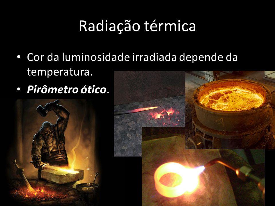 Radiação térmica Cor da luminosidade irradiada depende da temperatura.