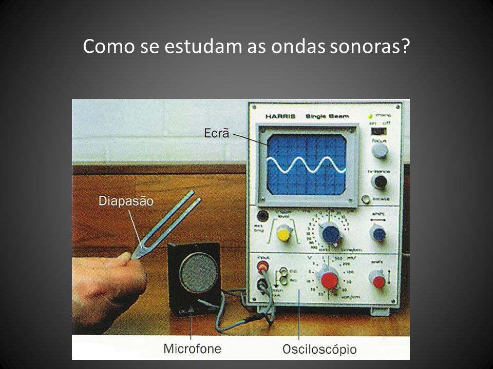 Como se estudam as ondas sonoras