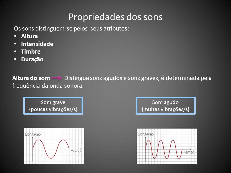 Propriedades dos sons Os sons distinguem-se pelos seus atributos: