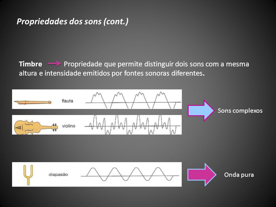 Propriedades dos sons (cont.)
