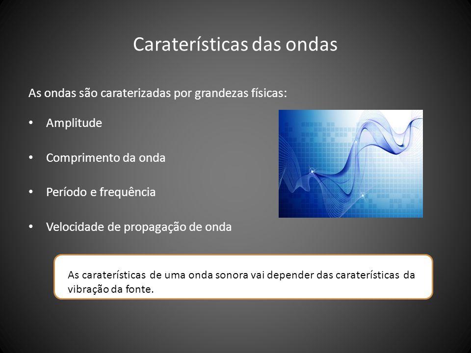 Caraterísticas das ondas
