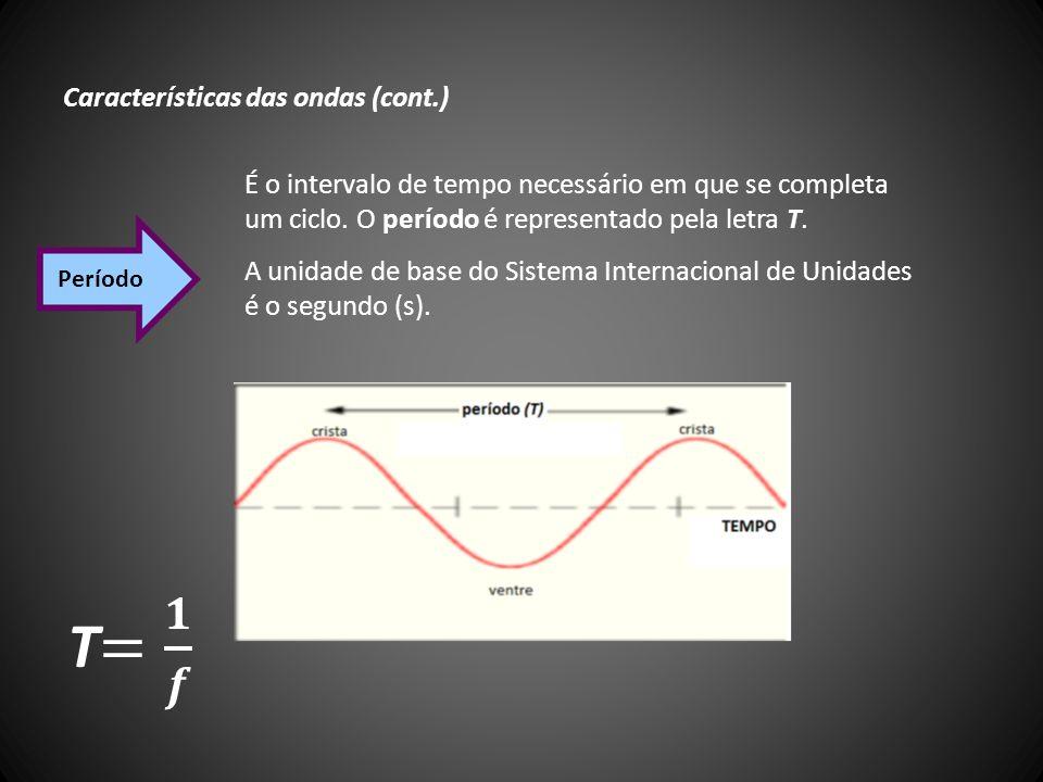 Características das ondas (cont.)