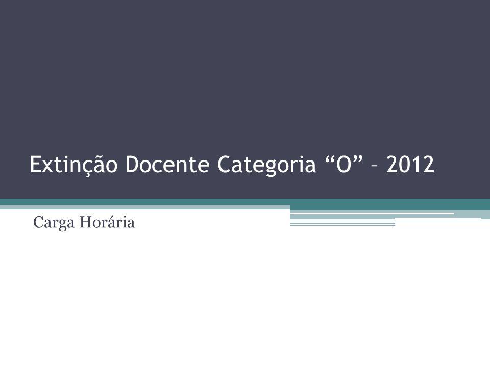 Extinção Docente Categoria O – 2012