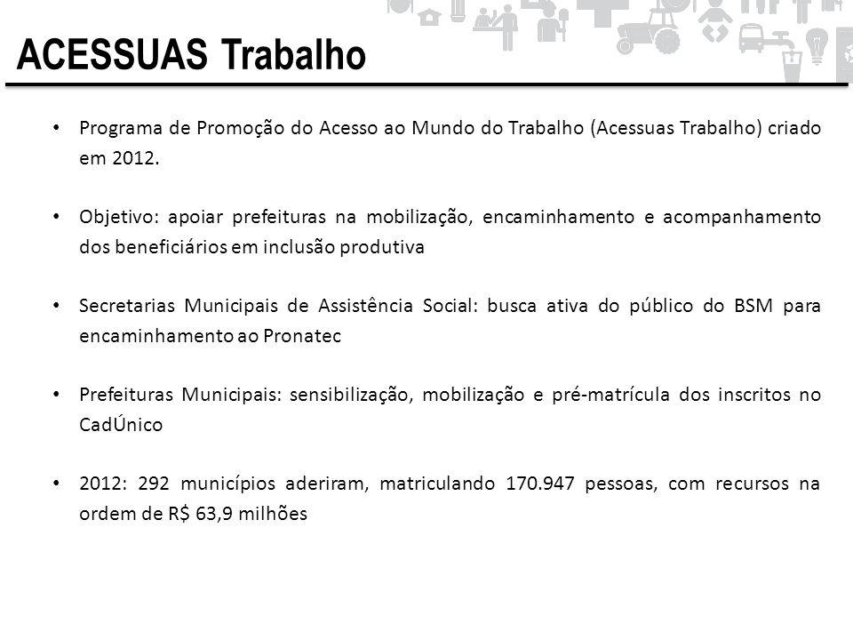 ACESSUAS Trabalho Programa de Promoção do Acesso ao Mundo do Trabalho (Acessuas Trabalho) criado em 2012.