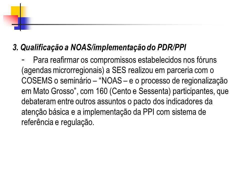 3. Qualificação a NOAS/implementação do PDR/PPI.