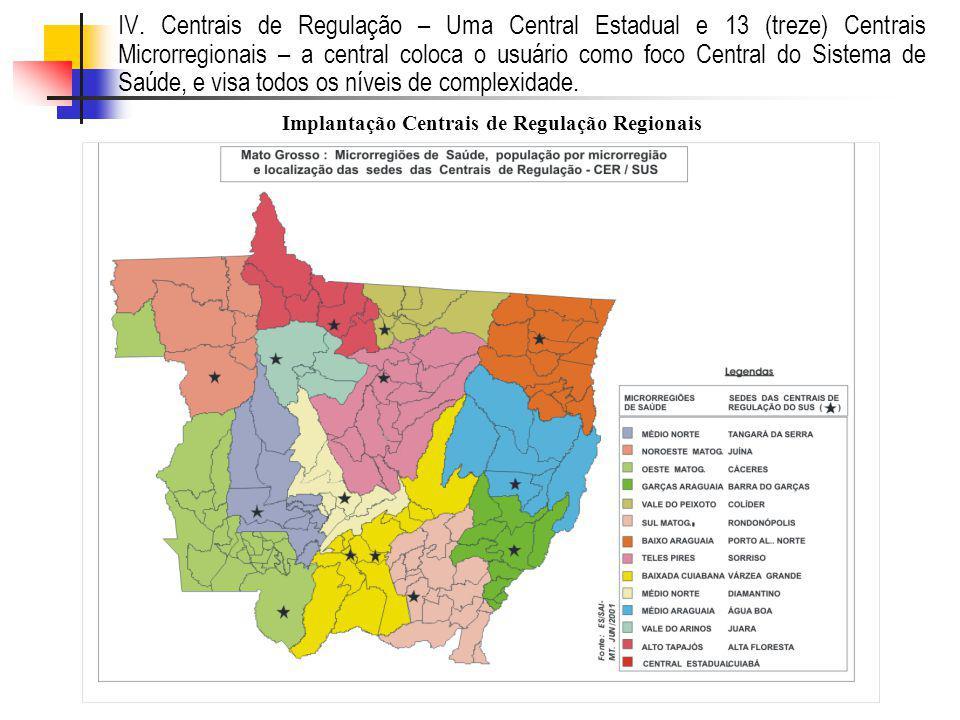 Implantação Centrais de Regulação Regionais