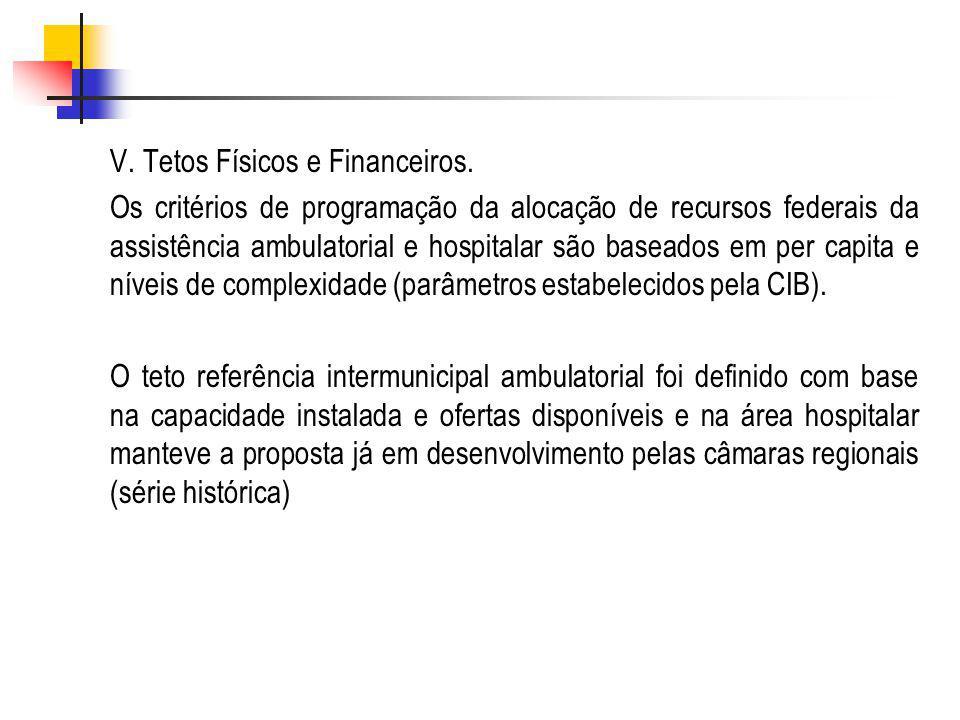V. Tetos Físicos e Financeiros.