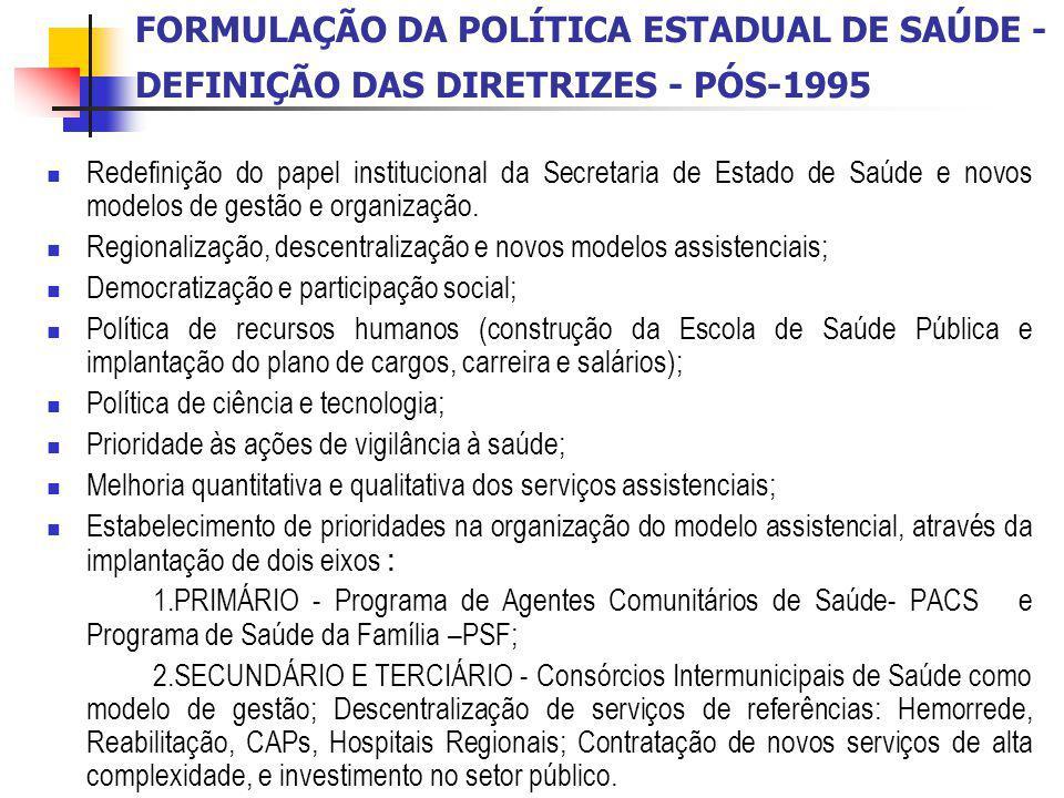 FORMULAÇÃO DA POLÍTICA ESTADUAL DE SAÚDE - DEFINIÇÃO DAS DIRETRIZES - PÓS-1995