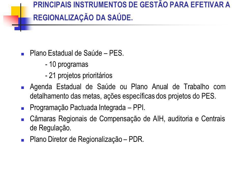 PRINCIPAIS INSTRUMENTOS DE GESTÃO PARA EFETIVAR A REGIONALIZAÇÃO DA SAÚDE.