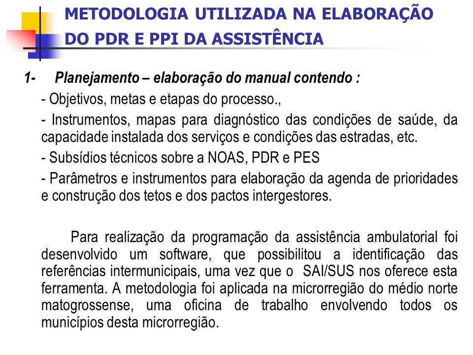 METODOLOGIA UTILIZADA NA ELABORAÇÃO DO PDR E PPI DA ASSISTÊNCIA
