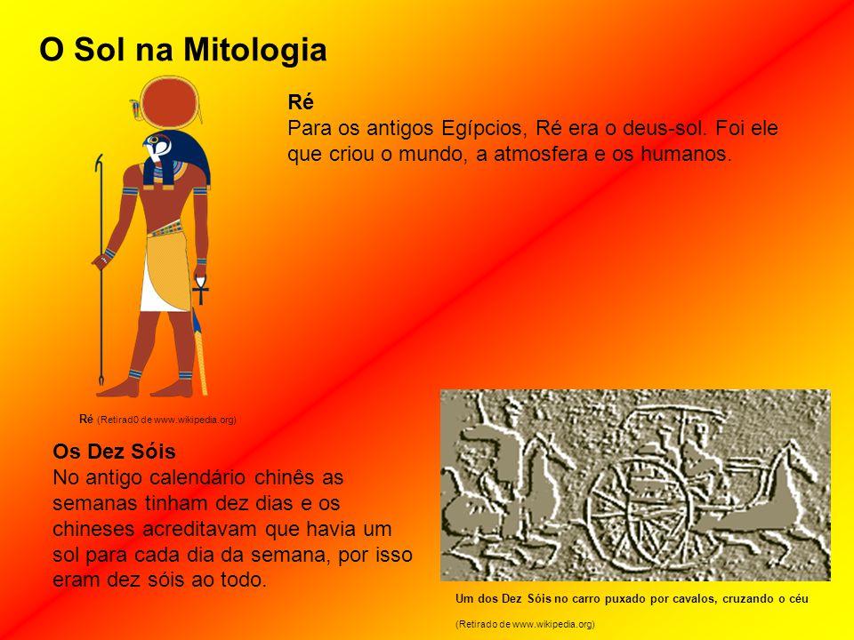 O Sol na Mitologia Ré (Retirad0 de www.wikipedia.org) Ré.