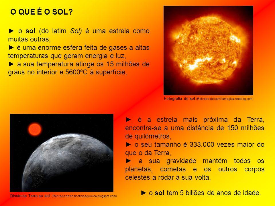 O QUE É O SOL Fotografia do sol (Retirado de kamillamagica.nireblog.com) ► o sol (do latim Sol) é uma estrela como muitas outras,