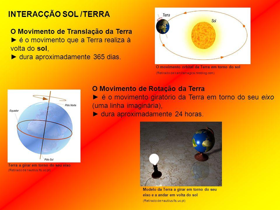INTERACÇÃO SOL /TERRA O Movimento de Translação da Terra