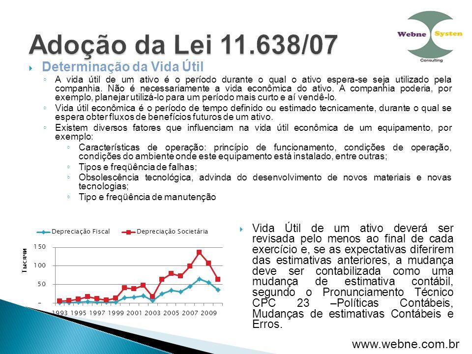 Adoção da Lei 11.638/07 Determinação da Vida Útil www.webne.com.br
