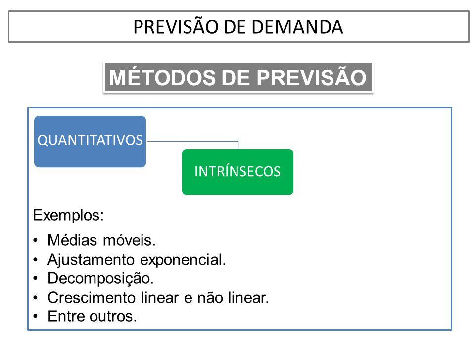 PREVISÃO DE DEMANDA MÉTODOS DE PREVISÃO QUANTITATIVOS Exemplos: