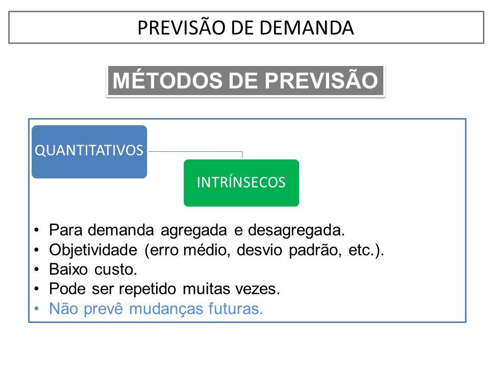 PREVISÃO DE DEMANDA MÉTODOS DE PREVISÃO QUANTITATIVOS INTRÍNSECOS