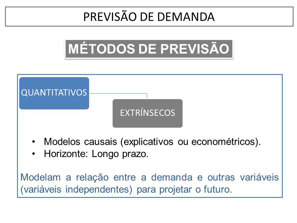PREVISÃO DE DEMANDA MÉTODOS DE PREVISÃO QUANTITATIVOS EXTRÍNSECOS