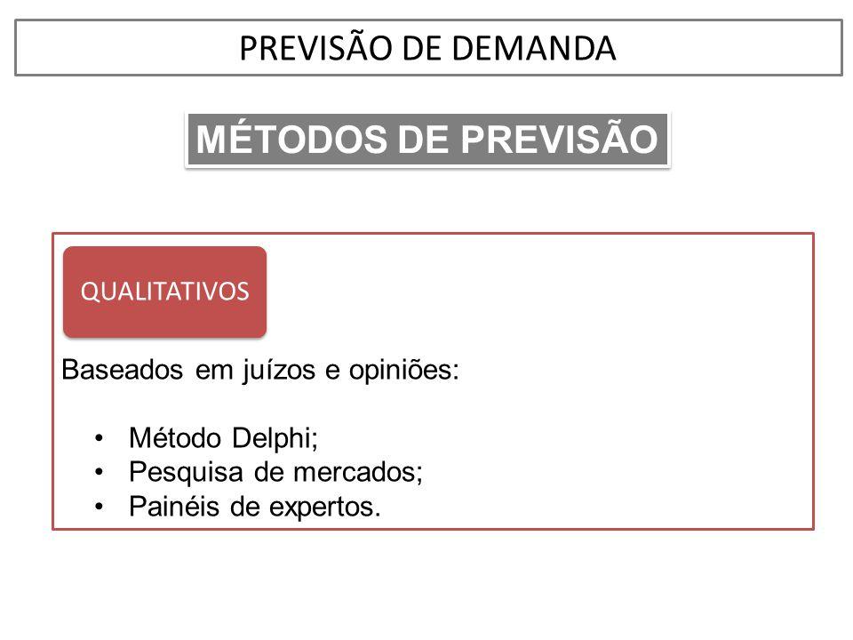 PREVISÃO DE DEMANDA MÉTODOS DE PREVISÃO QUALITATIVOS