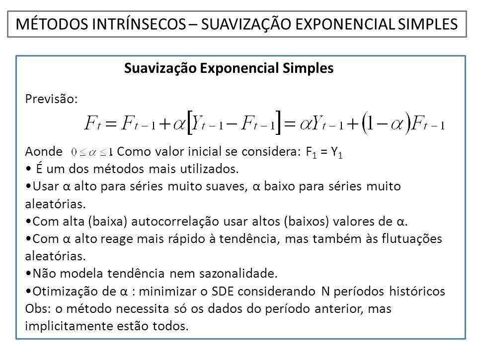 MÉTODOS INTRÍNSECOS – SUAVIZAÇÃO EXPONENCIAL Simples