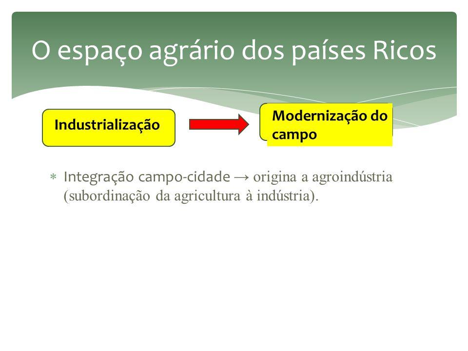 O espaço agrário dos países Ricos