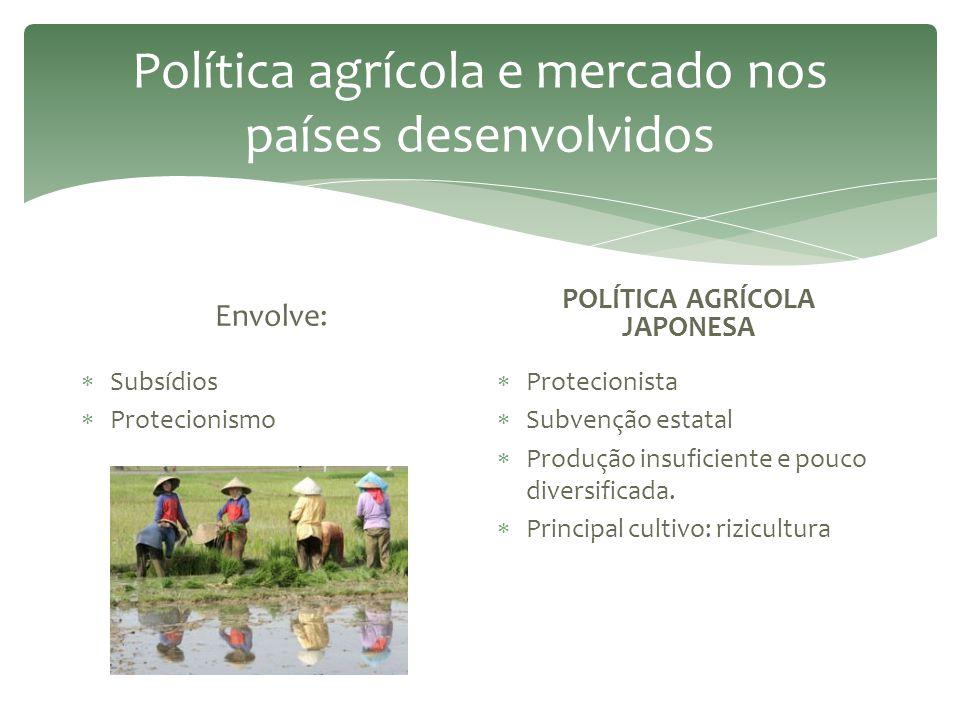 Política agrícola e mercado nos países desenvolvidos