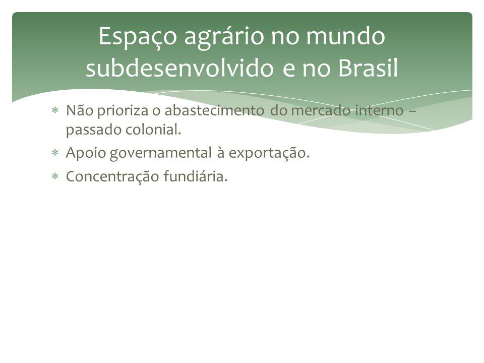 Espaço agrário no mundo subdesenvolvido e no Brasil
