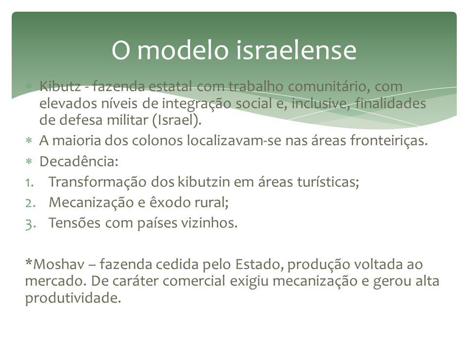 O modelo israelense