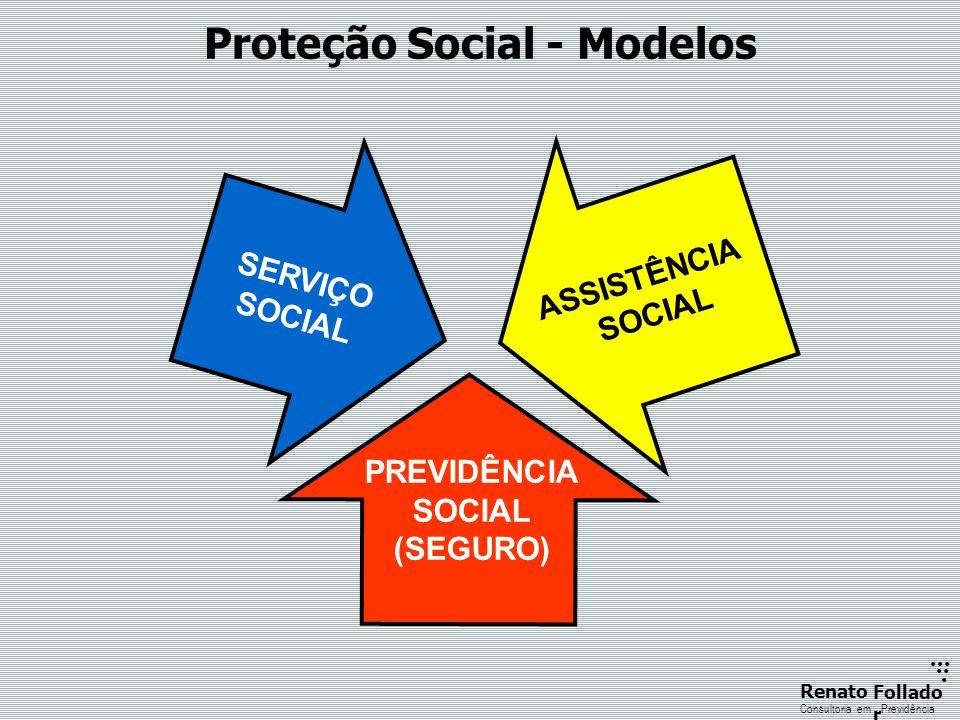 Proteção Social - Modelos