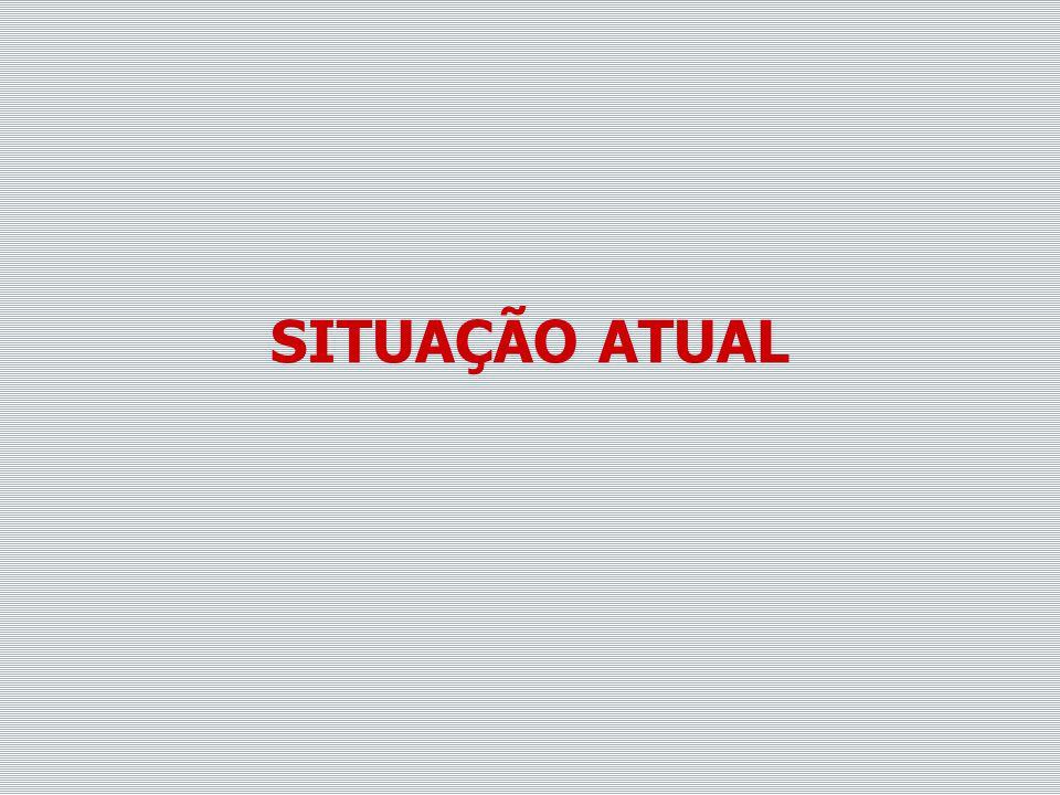 SITUAÇÃO ATUAL