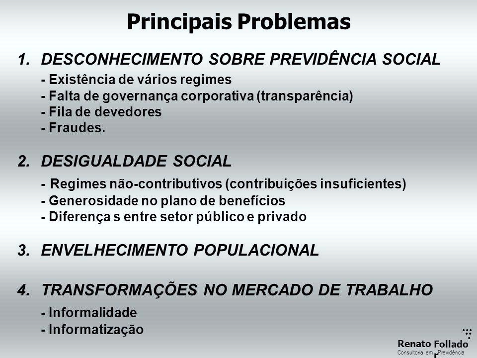 Principais Problemas DESCONHECIMENTO SOBRE PREVIDÊNCIA SOCIAL. - Existência de vários regimes. - Falta de governança corporativa (transparência)