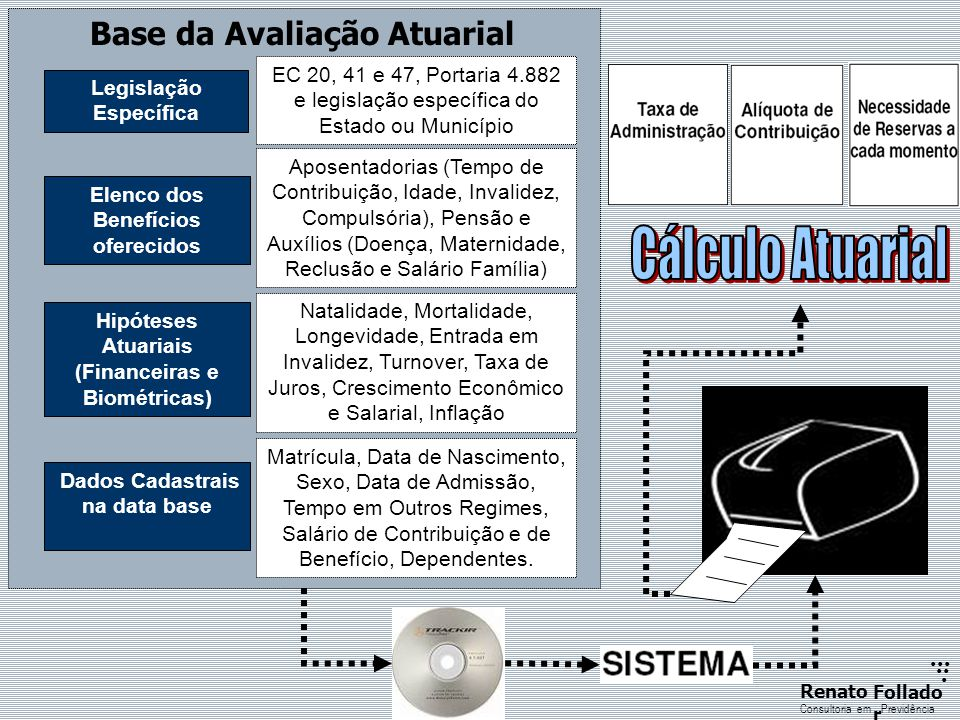 Cálculo Atuarial Base da Avaliação Atuarial