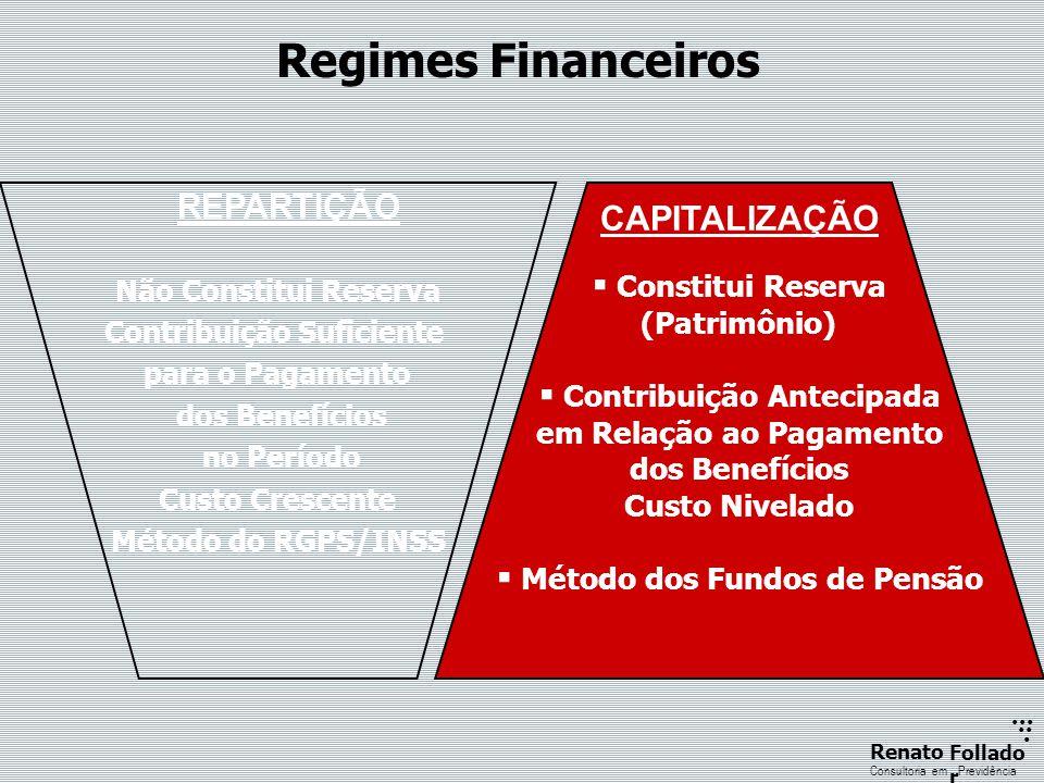 Regimes Financeiros REPARTIÇÃO CAPITALIZAÇÃO Constitui Reserva