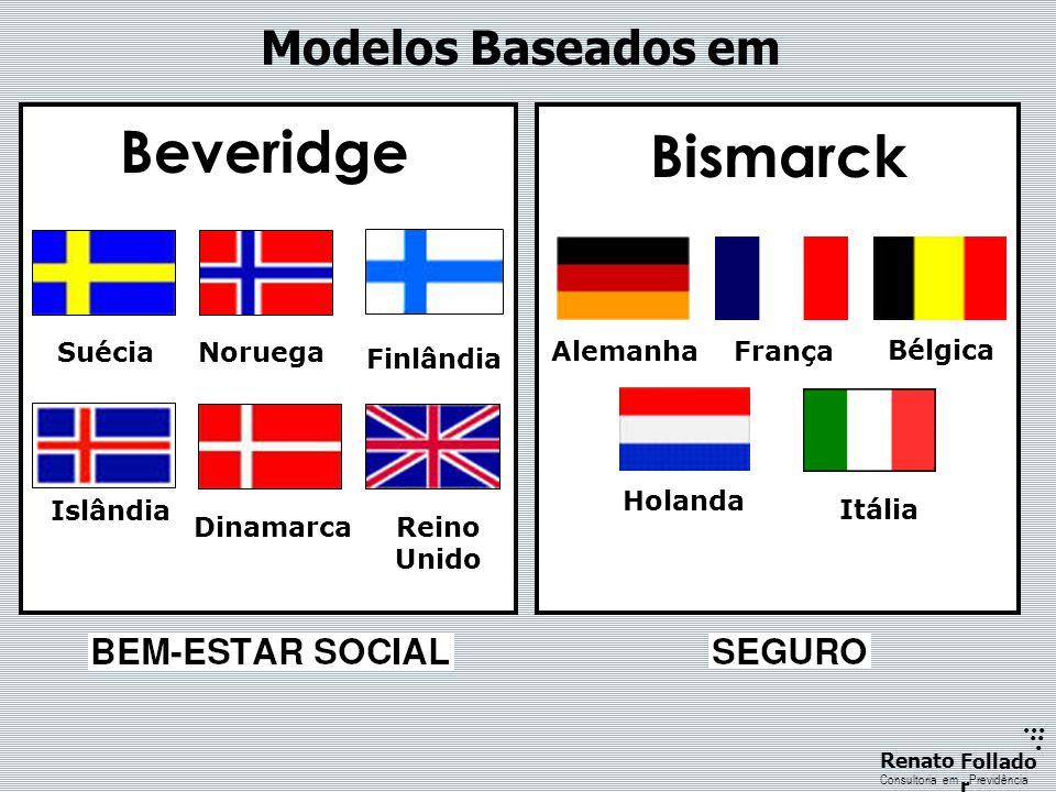 Beveridge Bismarck Modelos Baseados em Suécia Noruega Alemanha França