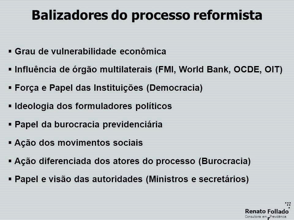Balizadores do processo reformista