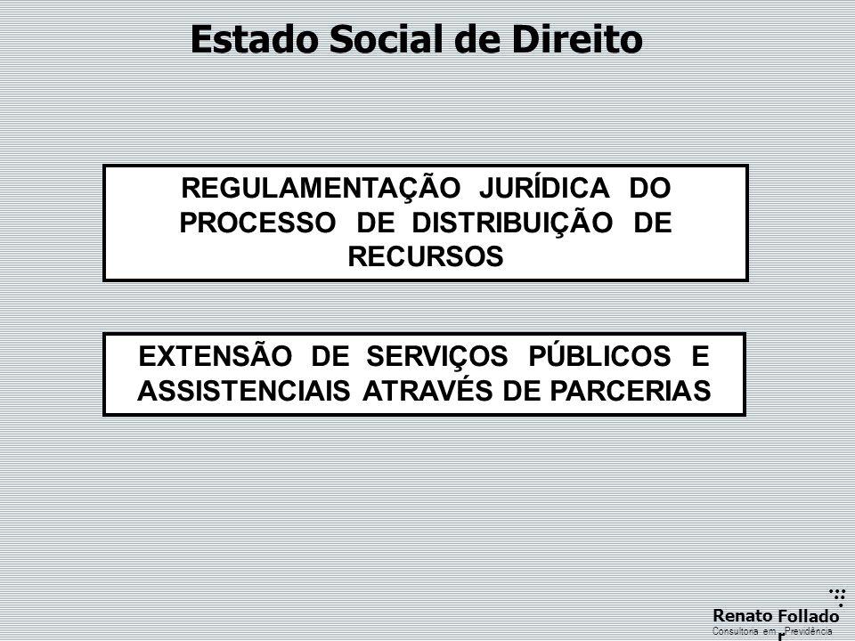 Estado Social de Direito