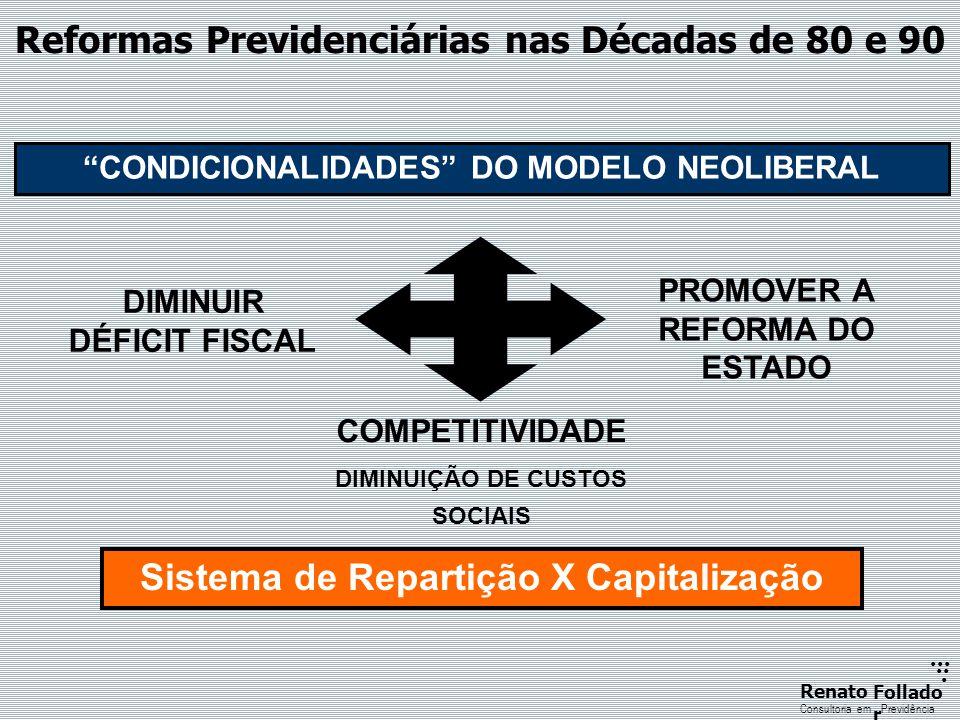 Reformas Previdenciárias nas Décadas de 80 e 90