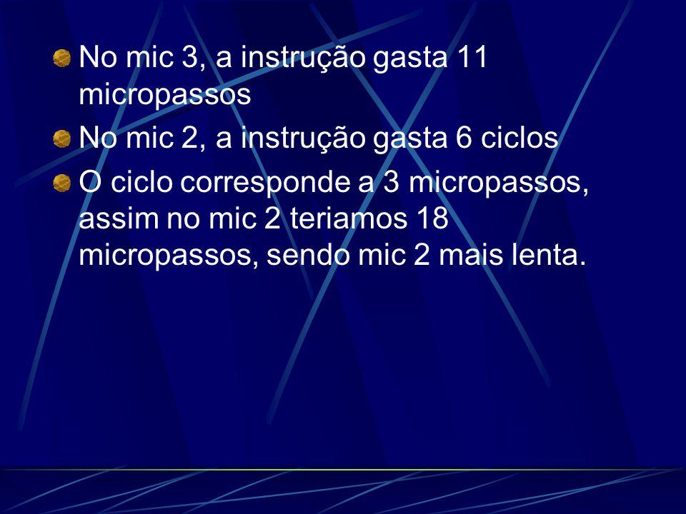No mic 3, a instrução gasta 11 micropassos