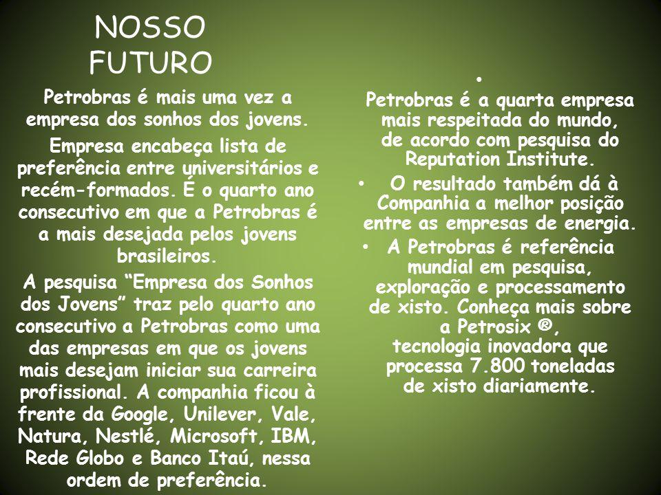 Petrobras é mais uma vez a empresa dos sonhos dos jovens.