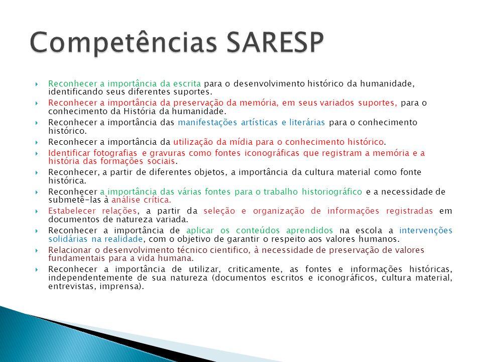 Competências SARESP Reconhecer a importância da escrita para o desenvolvimento histórico da humanidade, identificando seus diferentes suportes.