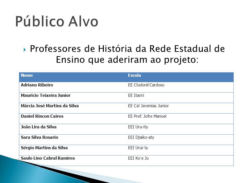 Público Alvo Professores de História da Rede Estadual de Ensino que aderiram ao projeto: Nome. Escola.